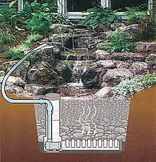water feature reservoir